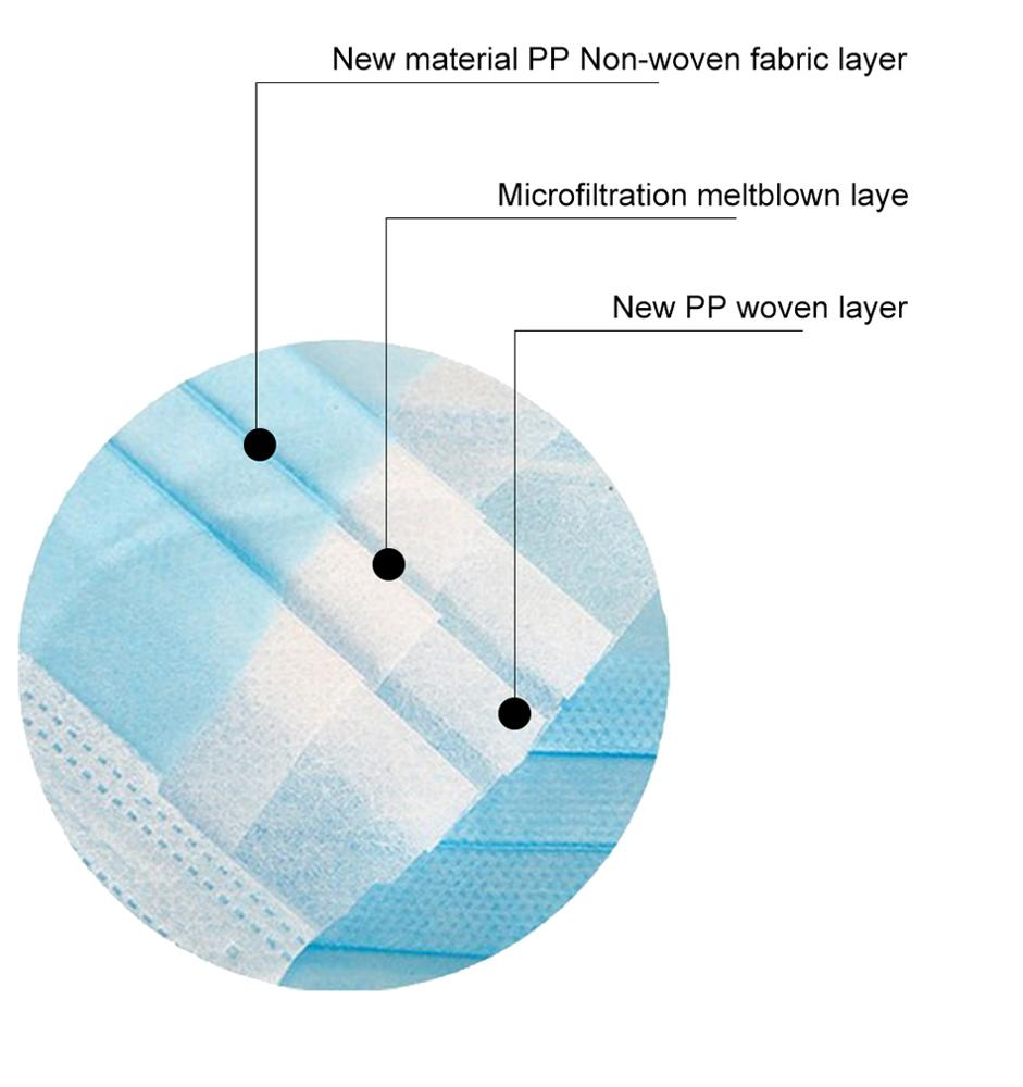 Disposable nonwoven 3ply medical face mask surgical Disposable Hypoallergenic Procedure